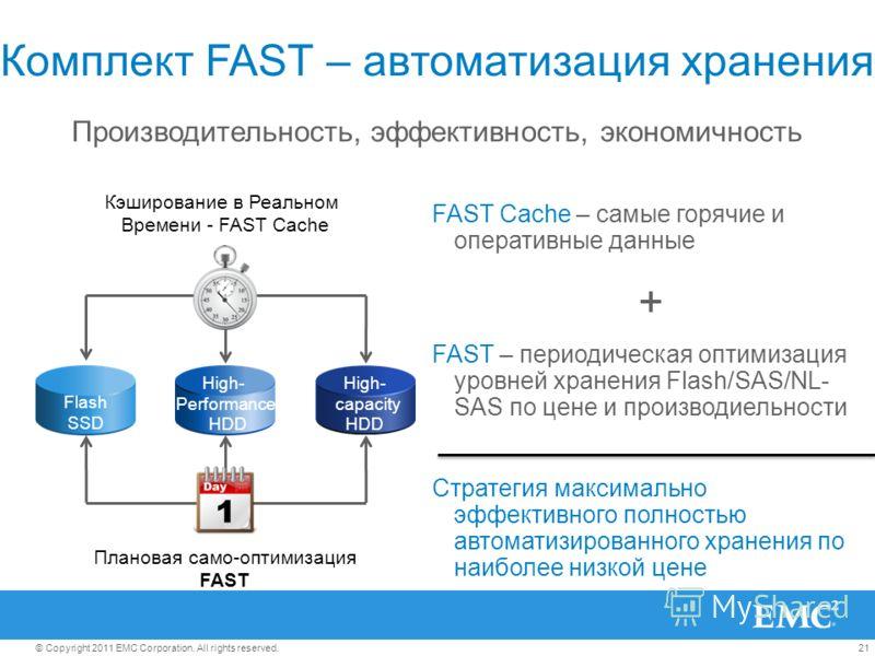 21© Copyright 2011 EMC Corporation. All rights reserved. Комплект FAST – автоматизация хранения FAST Cache – самые горячие и оперативные данные + FAST – периодическая оптимизация уровней хранения Flash/SAS/NL- SAS по цене и производиельности Стратеги