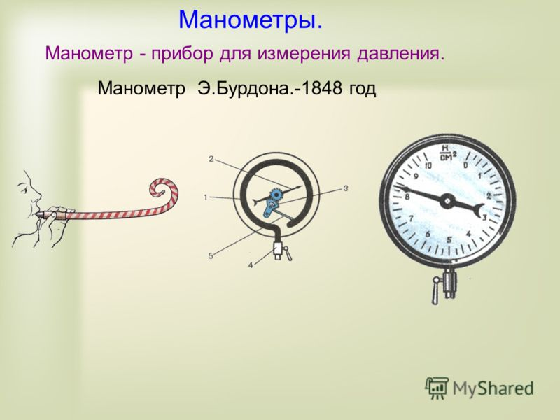 Манометры. Манометр - прибор для измерения давления. Манометр Э.Бурдона.-1848 год