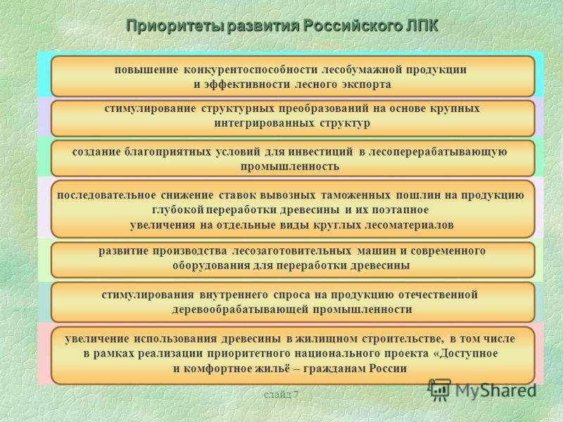 слайд 7 Приоритеты развития Российского ЛПК повышение конкурентоспособности лесобумажной продукции и эффективности лесного экспорта стимулирование структурных преобразований на основе крупных интегрированных структур создание благоприятных условий дл