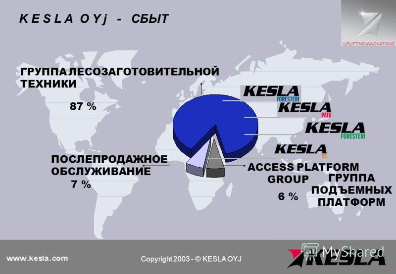 ПОСЛЕПРОДАЖНОЕ ОБСЛУЖИВАНИЕ 7 % ACCESS PLATFORM GROUP 6 % ГРУППА ЛЕСОЗАГОТОВИТЕЛЬНОЙ ТЕХНИКИ 87 % K E S L A O Y j - СБЫТ Copyright 2003 - © KESLA OYJ UPLIFTING INNOVATIONS ГРУППА ПОДЪЕМНЫХ ПЛАТФОРМ