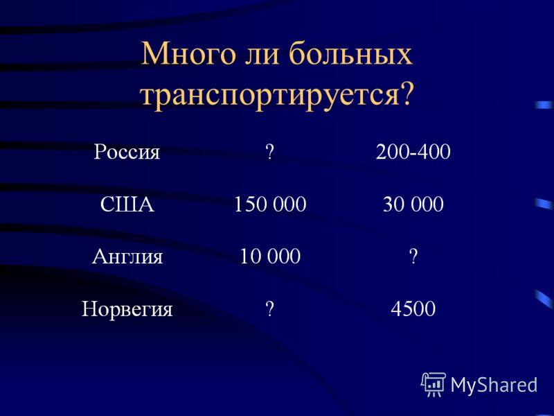 Transport of critically ill patients ABC of intensive care, BMJ 1999 менее 120 км - машина скорой помощи 120-240 км - вертолет более 240 км - самолет