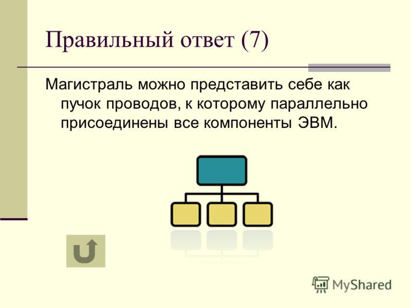Правильный ответ (7) Магистраль можно представить себе как пучок проводов, к которому параллельно присоединены все компоненты ЭВМ.