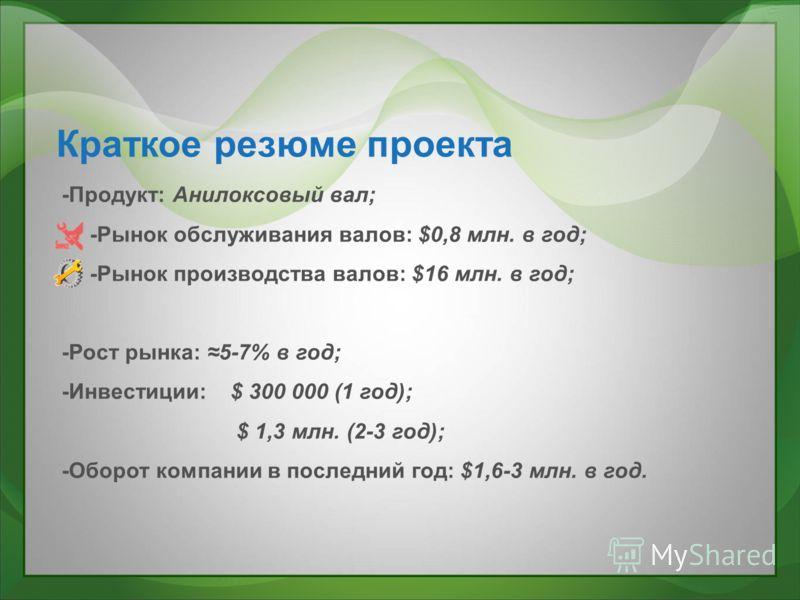 Краткое резюме проекта -Продукт: Анилоксовый вал; -Рынок обслуживания валов: $0,8 млн. в год; -Рынок производства валов: $16 млн. в год; -Рост рынка: 5-7% в год; -Инвестиции: $ 300 000 (1 год); $ 1,3 млн. (2-3 год); -Оборот компании в последний год: