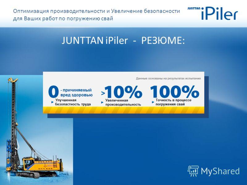 JUNTTAN iPiler - РЕЗЮМЕ: Оптимизация производительности и Увеличение безопасности для Ваших работ по погружению свай