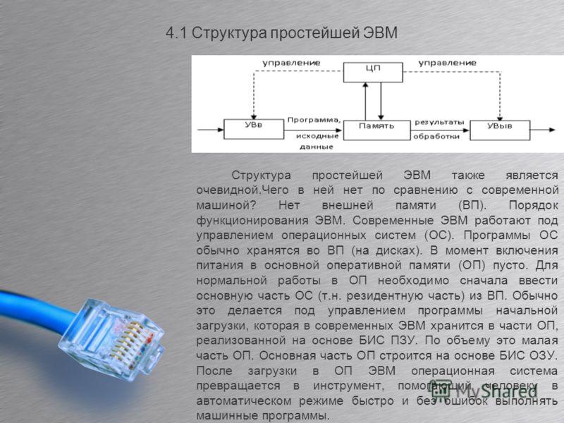 4.1 Структура простейшей ЭВМ Структура простейшей ЭВМ также является очевидной.Чего в ней нет по сравнению с современной машиной? Нет внешней памяти (ВП). Порядок функционирования ЭВМ. Современные ЭВМ работают под управлением операционных систем (ОС)
