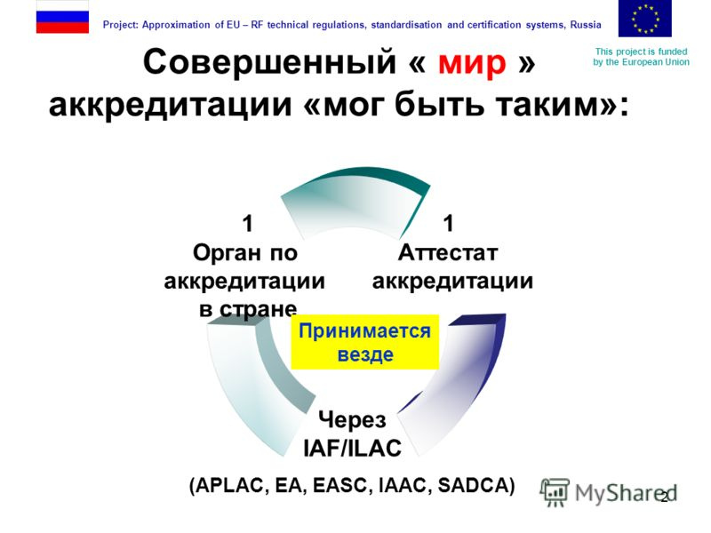 This project is funded by the European Union Project: Approximation of EU – RF technical regulations, standardisation and certification systems, Russia 2 Принимается везде Совершенный « мир » аккредитации «мог быть таким»: Через IAF/ILAC (APLAC, EA,