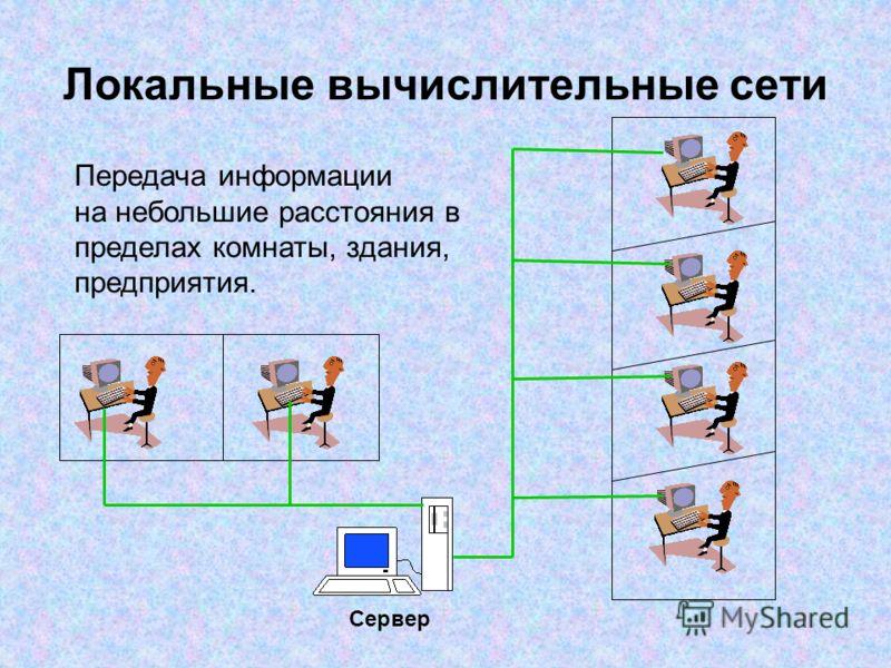 Передача информации на небольшие расстояния в пределах комнаты, здания, предприятия. Локальные вычислительные сети Сервер