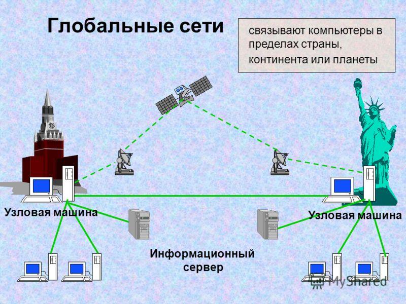 Информационный сервер Узловая машина Глобальные сети связывают компьютеры в пределах страны, континента или планеты