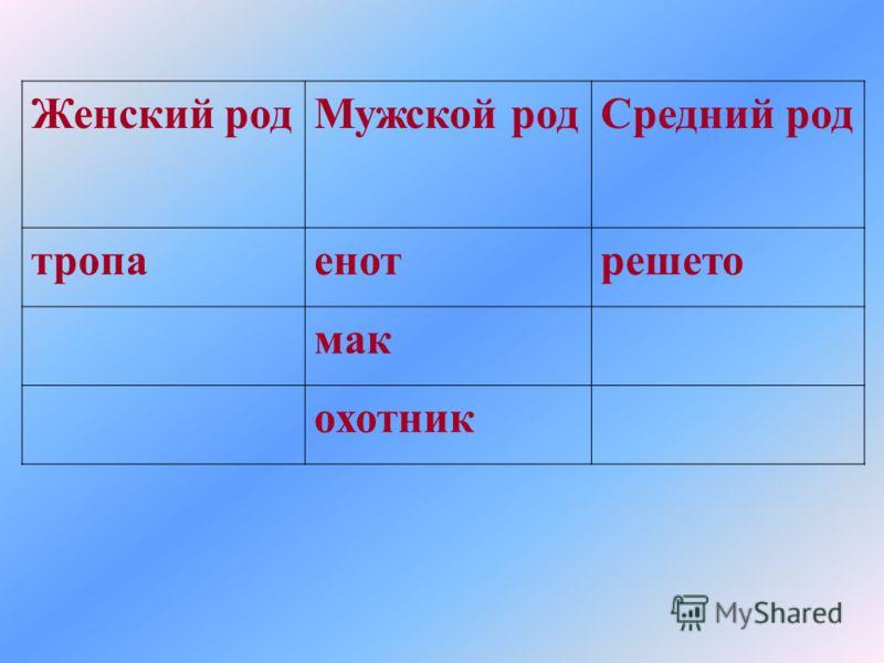 Женский родМужской родСредний род тропаенотрешето мак охотник