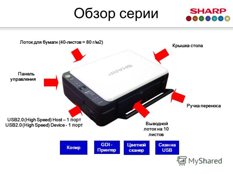 Ручка переноса Цветной сканер Скан на USB GDI - Принтер К опир USB2.0 (High Speed) Host – 1 порт USB2.0 (High Speed) Device - 1 порт Выводной лоток на 10 листов Лоток для бумаги (40-листов = 80 г/м2) Панель управления Крышка стола Обзор серии