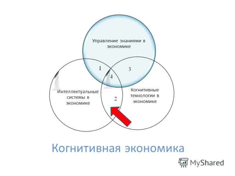 Когнитивная экономика Управление знаниями в экономике Когнитивные технологии в экономике Интеллектуальные системы в экономике