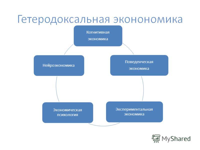 Когнитивная экономика Поведенческая экономика Экспериментальная экономика Экономическая психология Нейроэкономика
