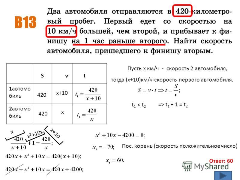 В13 Ответ: 60 S v t 1автомо биль 2автомо биль 420 Пусть х км/ч - скорость 2 автомобиля, х тогда (х+10)км/ч-скорость первого автомобиля. х+10 => t 1 + 1 = t 2 t 1 < t 2 х x+10 x 2 +10x Пос. корень (скорость положительное число)