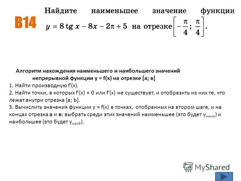 В14 Алгоритм нахождения наименьшего и наибольшего значений непрерывной функции у = f(x) на отрезке [а; в] 1. Найти производную f(x). 2. Найти точки, в которых f(x) = 0 или f(x) не существует, и отобразить из них те, что лежат внутри отрезка [а; Ь]. 3