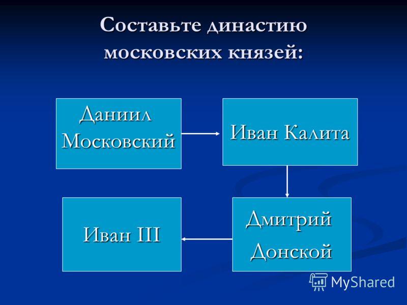 Составьте династию московских князей: ДаниилМосковский Иван Калита Иван III ДмитрийДонской