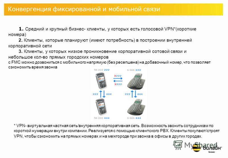 Конвергенция фиксированной и мобильной связи 1. Средний и крупный бизнес- клиенты, у которых есть голосовой VPN*(короткие номера) 2. Клиенты, которые планируют (имеют потребность) в построении внутренней корпоративной сети 3. Клиенты, у которых низко