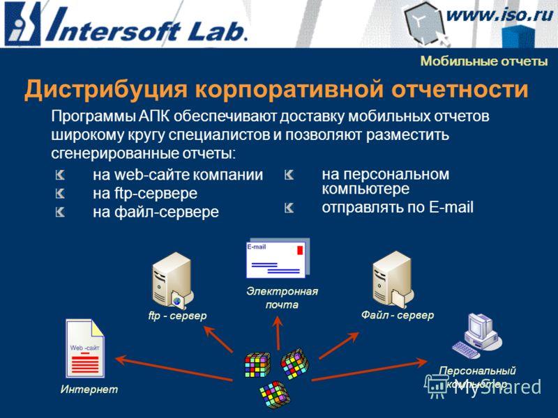 на web-сайте компании на ftp-сервере на файл-сервере ftp - сервер Файл - сервер Персональный компьютер Интернет Электронная почта Программы АПК обеспечивают доставку мобильных отчетов широкому кругу специалистов и позволяют разместить сгенерированные