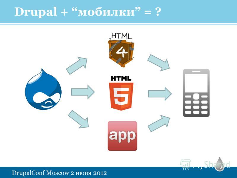 Drupal + мобилки = ?