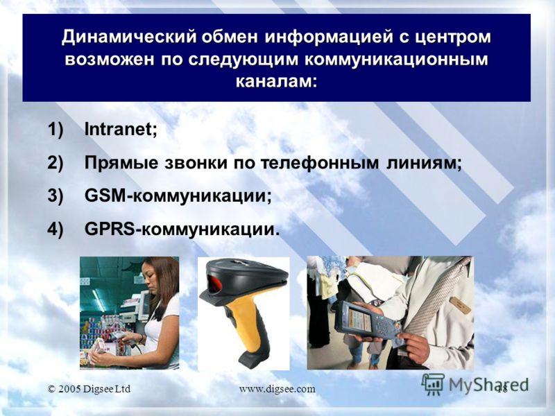 © 2005 Digsee Ltdwww.digsee.com18 1) 1)Intranet; 2) 2)Прямые звонки по телефонным линиям; 3) 3)GSM-коммуникации; 4) 4)GPRS-коммуникации. Динамический обмен информацией с центром возможен по следующим коммуникационным каналам: