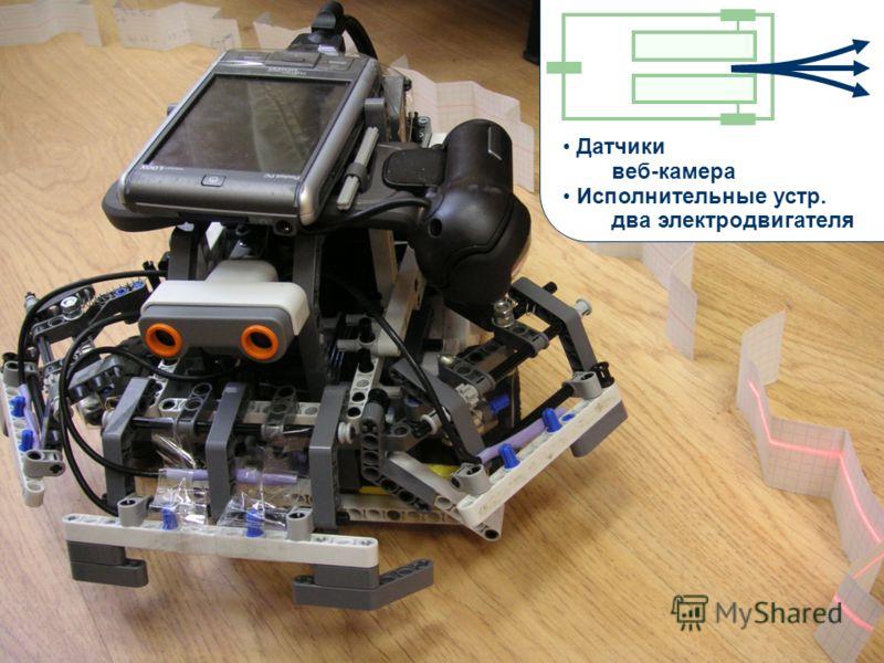 Датчики веб-камера Исполнительные устр. два электродвигателя
