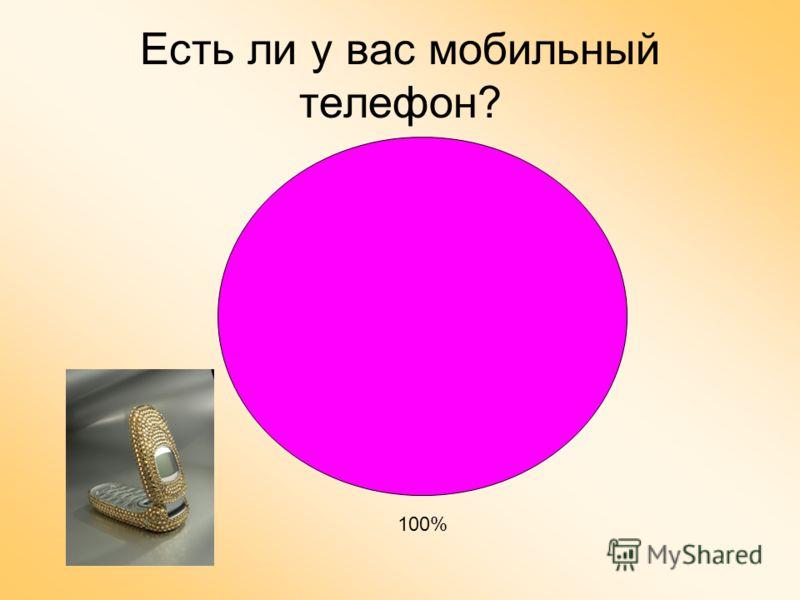 Есть ли у вас мобильный телефон? 100%