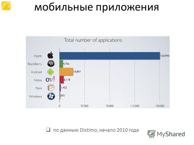 по данным Distimo, начало 2010 года мобильные приложения