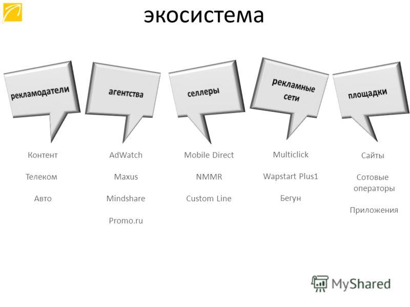 Контент Телеком Авто AdWatch Maxus Mindshare Promo.ru Mobile Direct NMMR Custom Line Multiclick Wapstart Plus1 Бегун Сайты Сотовые операторы Приложения экосистема