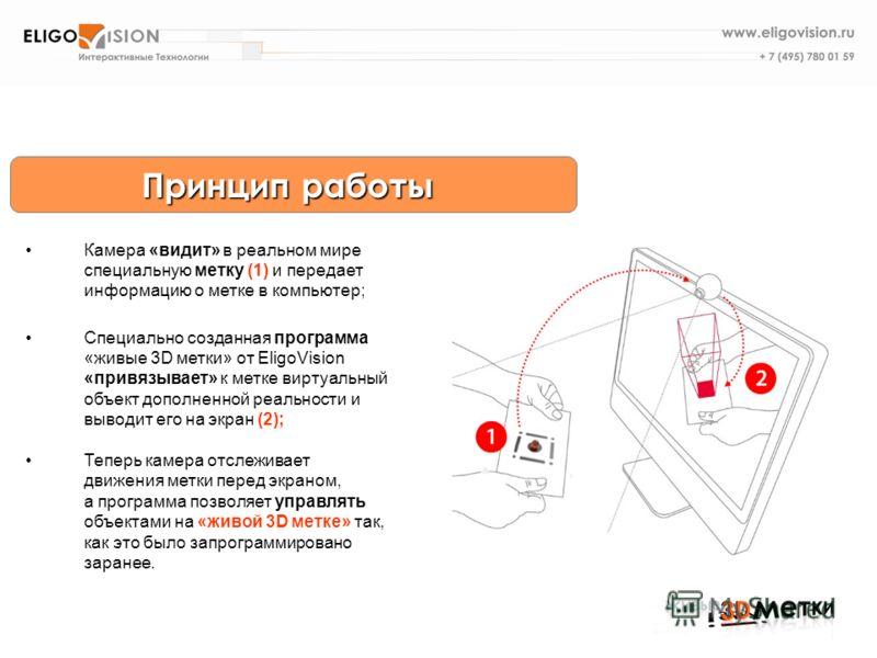 Принцип работы Камера «видит» в реальном мире специальную метку (1) и передает информацию о метке в компьютер; Специально созданная программа «живые 3D метки» от EligoVision «привязывает» к метке виртуальный объект дополненной реальности и выводит ег