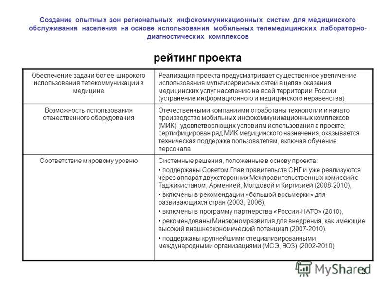 Обеспечение задачи более широкого использования телекоммуникаций в медицине Реализация проекта предусматривает существенное увеличение использования мультисервисных сетей в целях оказания медицинских услуг населению на всей территории России (устране