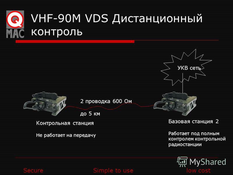 SecureSimple to uselow cost VHF-90M VDS Дистанционный контроль УКВ сеть Контрольная станция Не работает на передачу Базовая станция 2 Работает под полным контролем контрольной радиостанции 2 проводка 600 Ом до 5 км