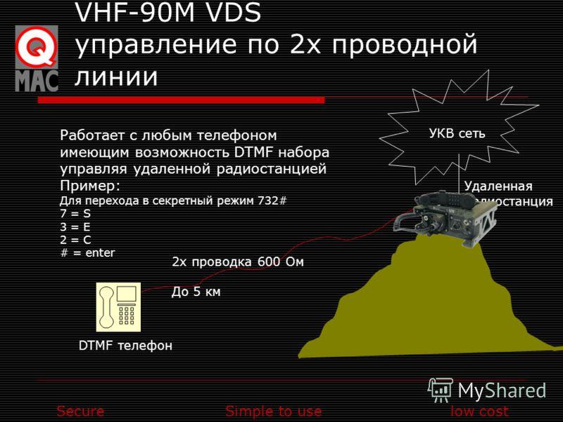 SecureSimple to uselow cost VHF-90M VDS управление по 2х проводной линии УКВ сеть DTMF телефон Удаленная радиостанция 2x проводка 600 Ом До 5 км Работает с любым телефоном имеющим возможность DTMF набора управляя удаленной радиостанцией Пример: Для п