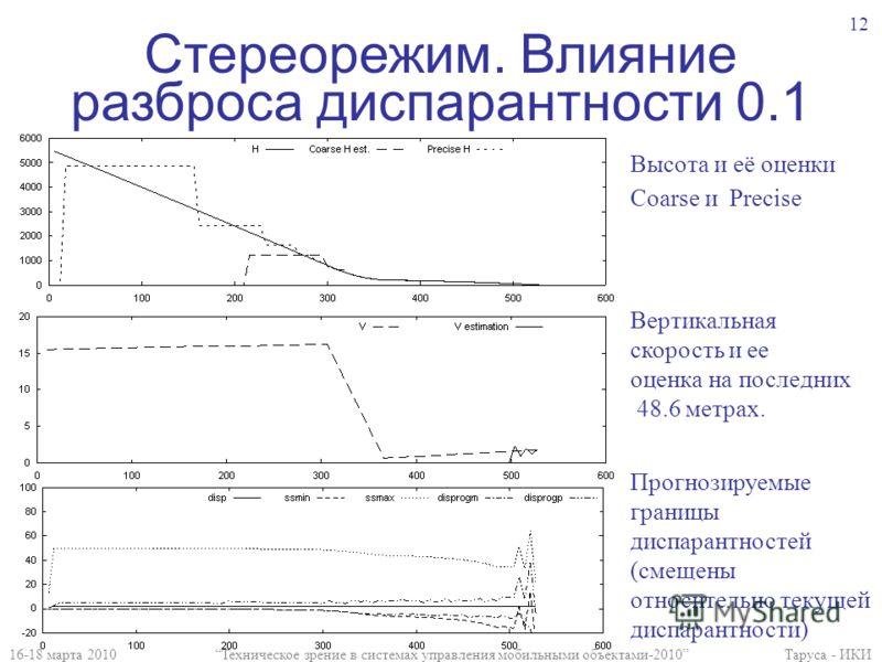 Стереорежим. Влияние разброса диспарантности 0.1 16-18 марта 2010 Техническое зрение в системах управления мобильными объектами-2010 Таруса - ИКИ 12 Высота и её оценки Coarse и Precise Вертикальная скорость и ее оценка на последних 48.6 метрах. Прогн
