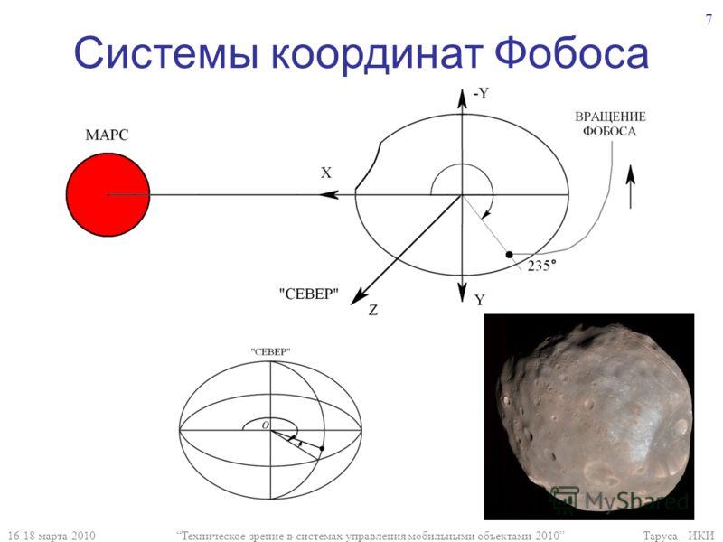 Системы координат Фобоса 16-18 марта 2010 Техническое зрение в системах управления мобильными объектами-2010 Таруса - ИКИ 7