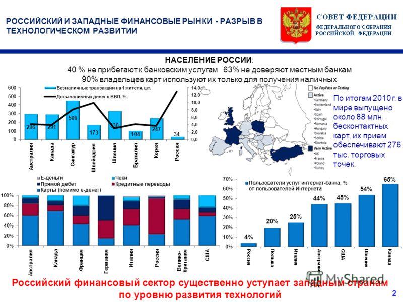 2 РОССИЙСКИЙ И ЗАПАДНЫЕ ФИНАНСОВЫЕ РЫНКИ - РАЗРЫВ В ТЕХНОЛОГИЧЕСКОМ РАЗВИТИИ По итогам 2010 г. в мире выпущено около 88 млн. бесконтактных карт, их прием обеспечивают 276 тыс. торговых точек. Российский финансовый сектор существенно уступает западным