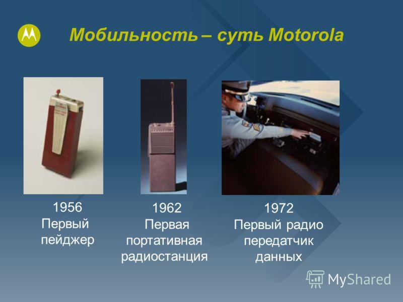 Мобильность – суть Motorola 1956 Первый пейджер 1962 Первая портативная радиостанция 1972 Первый радио передатчик данных
