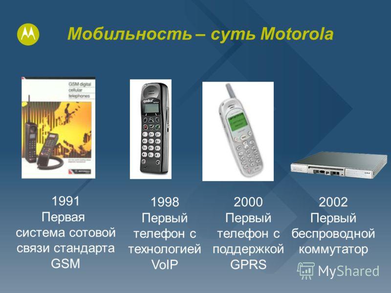 Мобильность – суть Motorola 1991 Первая система сотовой связи стандарта GSM 2000 Первый телефон с поддержкой GPRS 1998 Первый телефон с технологией VoIP 2002 Первый беспроводной коммутатор