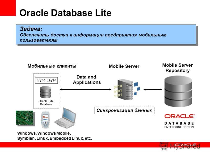 Oracle Database Lite Задача: Обеспечить доступ к информации предприятия мобильным пользователям Sync Layer Oracle Lite Database Мобильные клиенты Mobile Server Data and Applications Синхронизация данных Mobile Server Repository Windows, Windows Mobil
