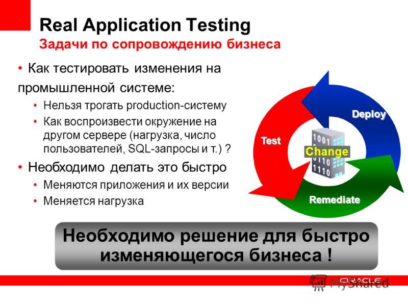 Real Application Testing Задачи по сопровождению бизнеса Remediate TestTest Deploy Как тестировать изменения на промышленной системе: Нельзя трогать production-систему Как воспроизвести окружение на другом сервере (нагрузка, число пользователей, SQL-