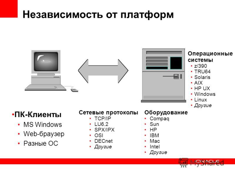 Сетевые протоколы TCP/IP LU6.2 SPX/IPX OSI DECnet Другие Независимость от платформ ПК-Клиенты MS Windows Web-браузер Разные ОС Оборудование Compaq Sun HP IBM Mac Intel Другие Операционные системы z/390 TRU64 Solaris AIX HP UX Windows Linux Другие
