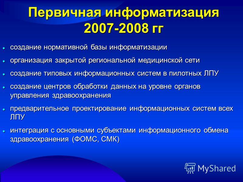Первичная информатизация 2007-2008 гг создание нормативной базы информатизации создание нормативной базы информатизации организация закрытой региональной медицинской сети организация закрытой региональной медицинской сети создание типовых информацион
