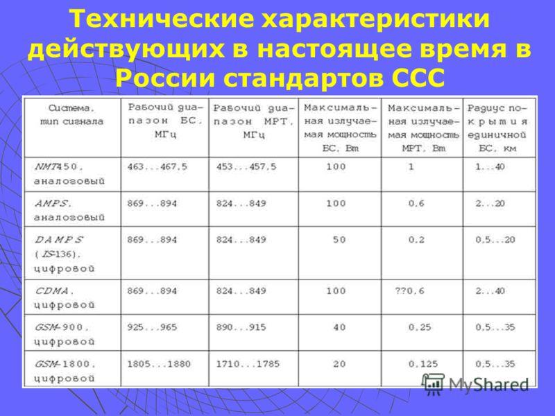 Технические характеристики действующих в настоящее время в России стандартов ССС