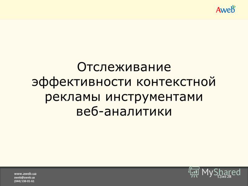 www.aweb.ua aweb@aweb.ua (044) 538-01-61 13 из 28 Отслеживание эффективности контекстной рекламы инструментами веб-аналитики