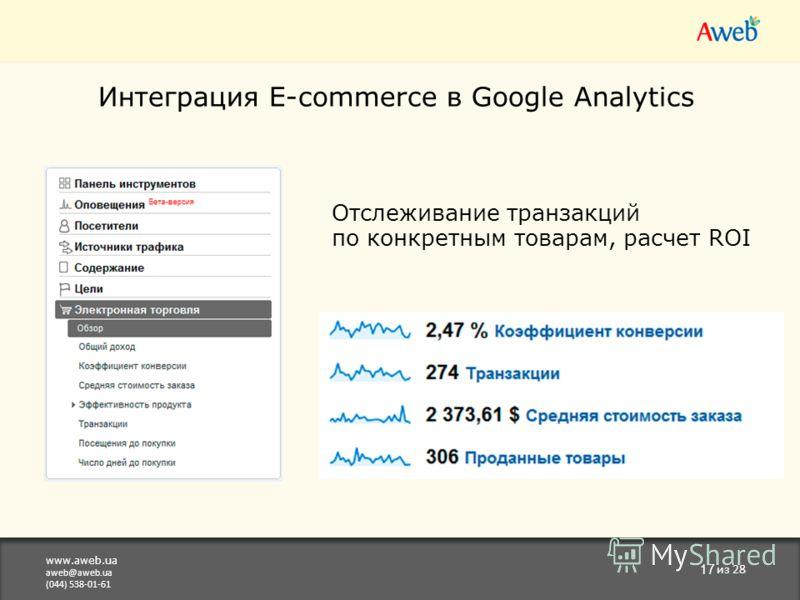 www.aweb.ua aweb@aweb.ua (044) 538-01-61 17 из 28 Интеграция E-commerce в Google Analytics Отслеживание транзакций по конкретным товарам, расчет ROI
