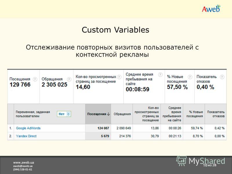 www.aweb.ua aweb@aweb.ua (044) 538-01-61 18 из 28 Custom Variables Отслеживание повторных визитов пользователей с контекстной рекламы