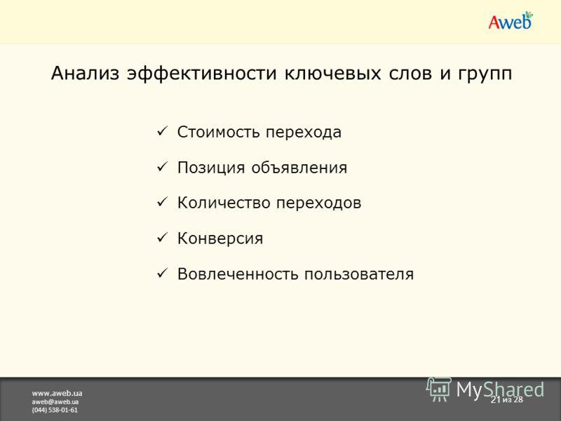 www.aweb.ua aweb@aweb.ua (044) 538-01-61 21 из 28 Анализ эффективности ключевых слов и групп Стоимость перехода Позиция объявления Количество переходов Конверсия Вовлеченность пользователя