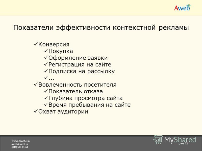 www.aweb.ua aweb@aweb.ua (044) 538-01-61 5 из 28 Показатели эффективности контекстной рекламы Конверсия Покупка Оформление заявки Регистрация на сайте Подписка на рассылку... Вовлеченность посетителя Показатель отказа Глубина просмотра сайта Время пр