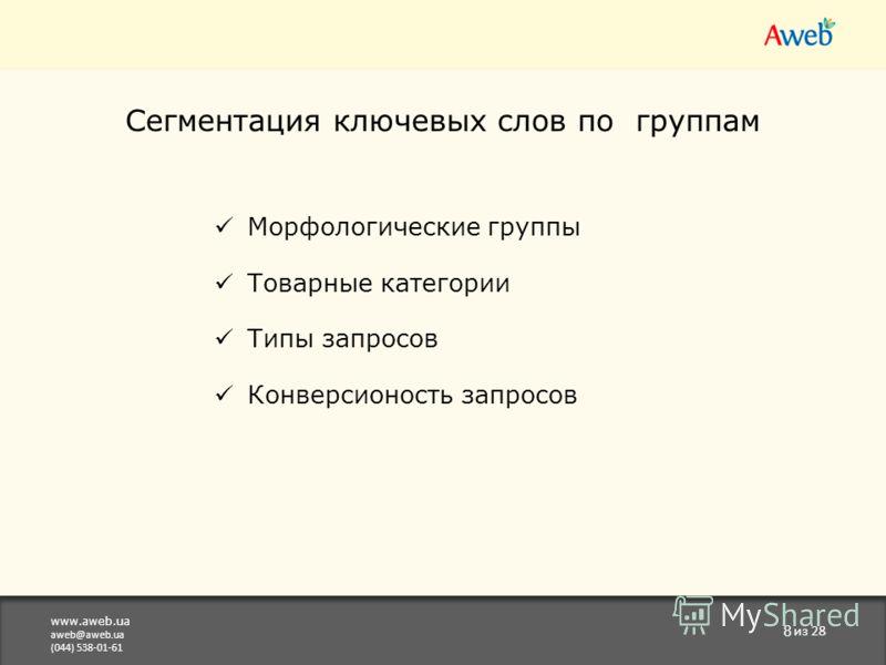 www.aweb.ua aweb@aweb.ua (044) 538-01-61 8 из 28 Сегментация ключевых слов по группам Морфологические группы Товарные категории Типы запросов Конверсионость запросов