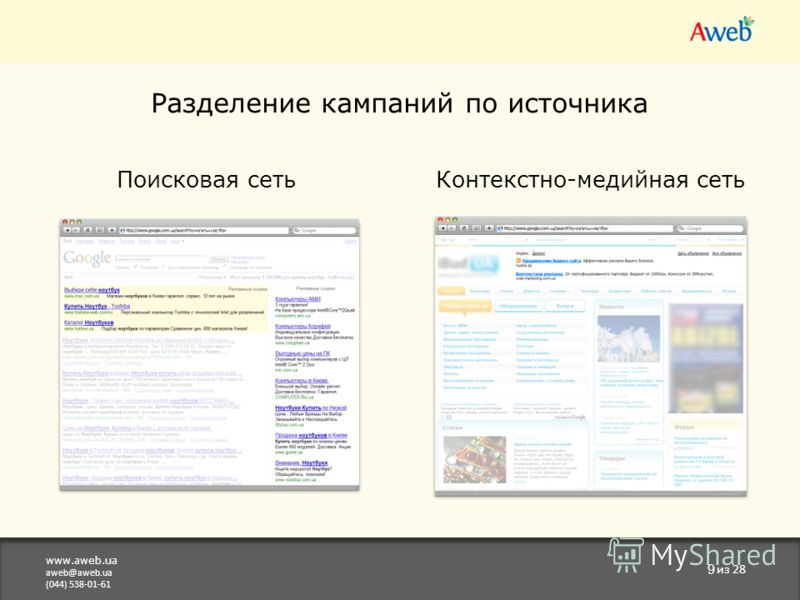 www.aweb.ua aweb@aweb.ua (044) 538-01-61 9 из 28 Разделение кампаний по источника Поисковая сеть Контекстно-медийная сеть