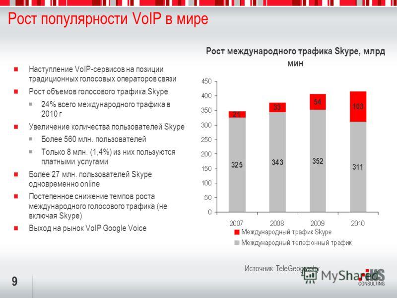 9 Рост популярности VoIP в мире Наступление VoIP-сервисов на позиции традиционных голосовых операторов связи Рост объемов голосового трафика Skype 24% всего международного трафика в 2010 г Увеличение количества пользователей Skype Более 560 млн. поль