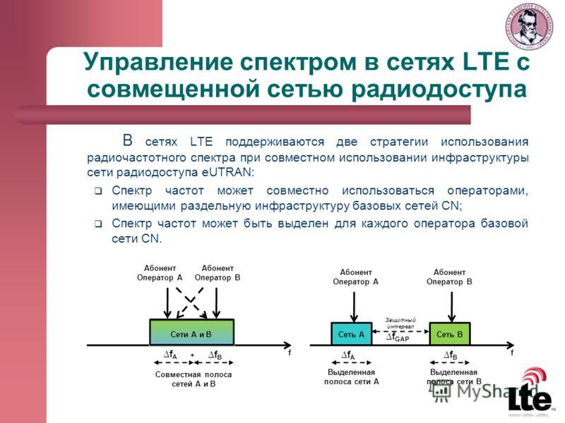 Управление спектром в сетях LTE с совмещенной сетью радиодоступа В сетях LTE поддерживаются две стратегии использования радиочастотного спектра при совместном использовании инфраструктуры сети радиодоступа eUTRAN: Спектр частот может совместно исполь